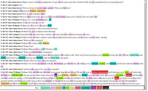 supplement essay exles 28 exle of qualitative