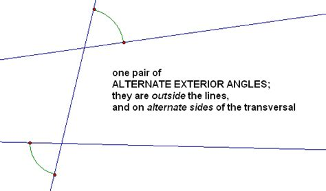 Definition Of Alternate Interior Angles by Alternate Interior Angles Definition