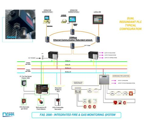 ship autopilot control system norr systems pte ltd equip for ship