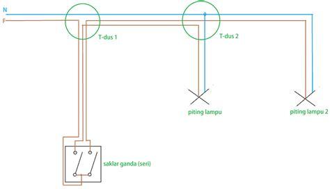 Saklar Ganda instalasi pemasangan saklar ganda dengan piting lu