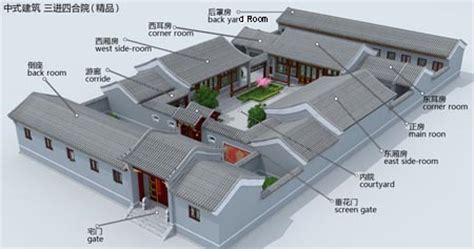 layout of traditional chinese house traditional chinese architecture architectural culture