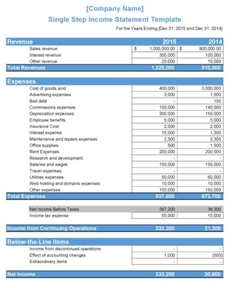 multi step income statement template excel income statement definition types templates exles