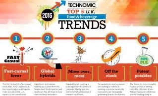 technomic predicts 2016 restaurant trends for the u k 2015 11 19 prepared foods