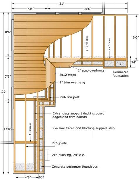 deck plans com simple deck plans plans arbor construction plans