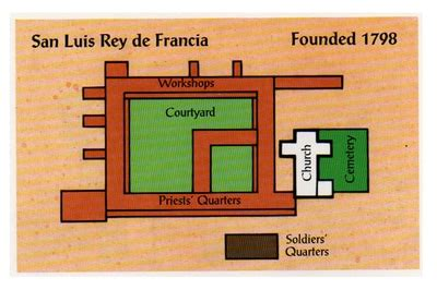 mission san luis rey de francia floor plan the 22nd california mission martin s marvels