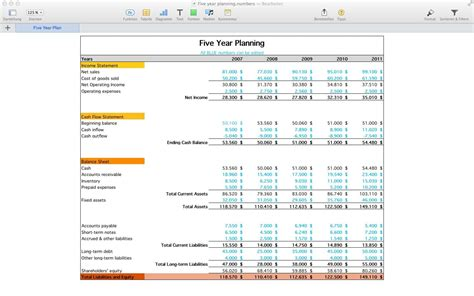 Personal Budget Template Mac Numbers Get Organized With Budget Templates For Microsoft Numbers Personal Budget Template