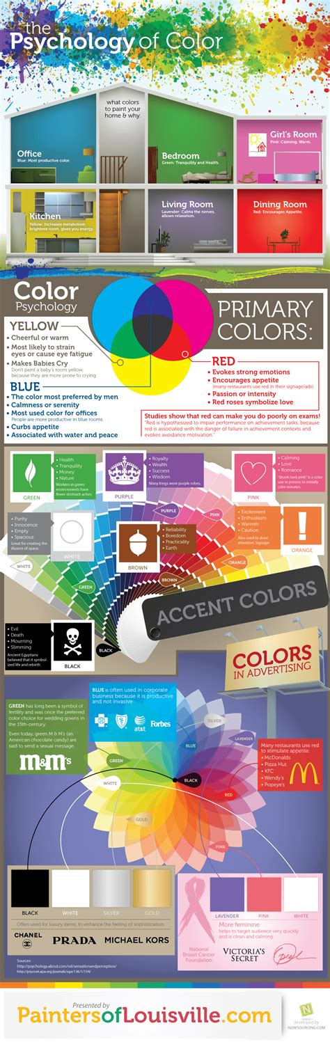 psychology of color psychology of color infographic mind soul
