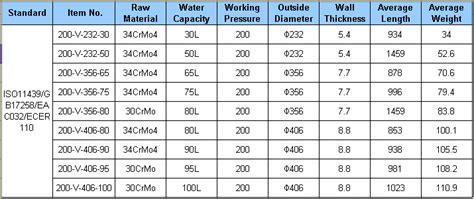 Tabung Dengan Ukuran Diameter 7 Tinggi 21 cng 1 tabung gas baja hengyang jinhua merek buy product on alibaba