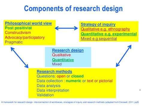 research design definition by kothari research design definition by kothari quantitative