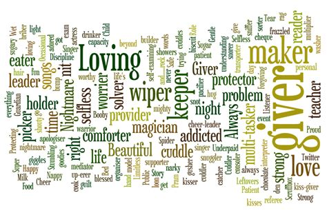describe each pattern using words the top six words we use to describe a mother story of mum