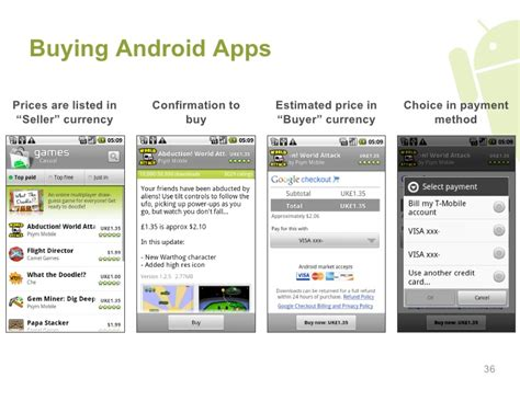 writing android apps android 101 writing and publishing android applications