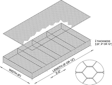 materasso reno reno mattress gabions erosion