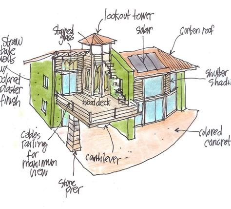 passive solar home design concepts best 25 passive solar ideas on pinterest passive solar