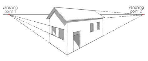 2 Point Perspective House Drawing Lesson by Understanding Space 2 Point Perspective