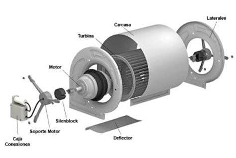 que es un capacitor para ventilador que es el capacitor de un ventilador 28 images el capacitor que es un capacitor para que