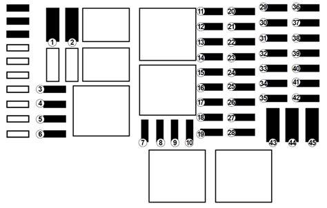renault laguna 1 9 dci fuse box diagram free