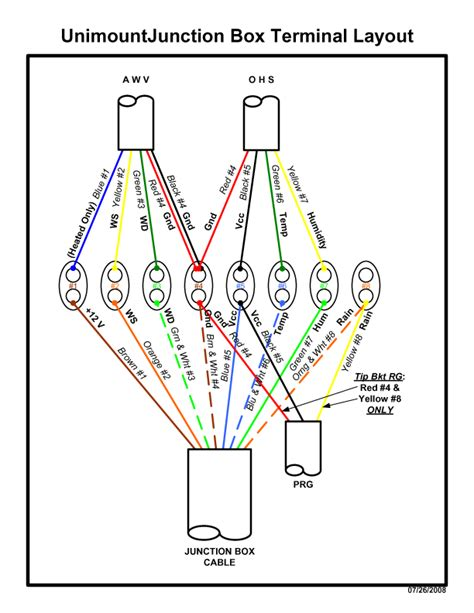 phone junction box wiring diagram efcaviation