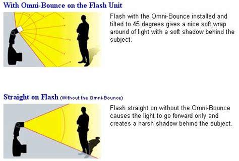 Omni Bounce Diffuser Nikon Sb 700 Sony Hvl 58 sto fen omni bounce all fittings flash modifiers
