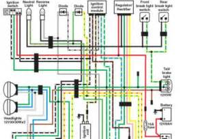 four wheeler wiring diagram petaluma