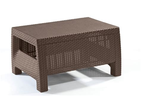 The Benefit Using Resin Patio Furniture For Your Lovely Wicker Resin Patio Furniture Clearance