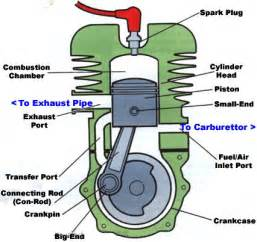 what is 2 stroke and 4 stroke engine