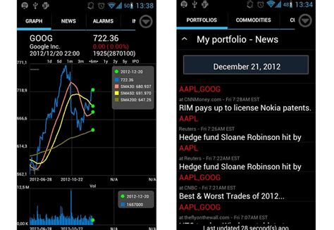 best android stock market app the best stock market apps for android