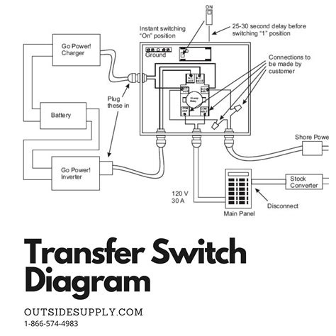 diagram zenith automatic transfer switch wiring diagram