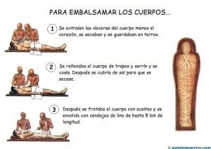 imagenes momias egipcias para niños antiguo egipto para ni 241 os web del maestro