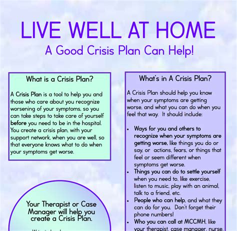 mental health crisis management plan template mental health crisis mental health tips