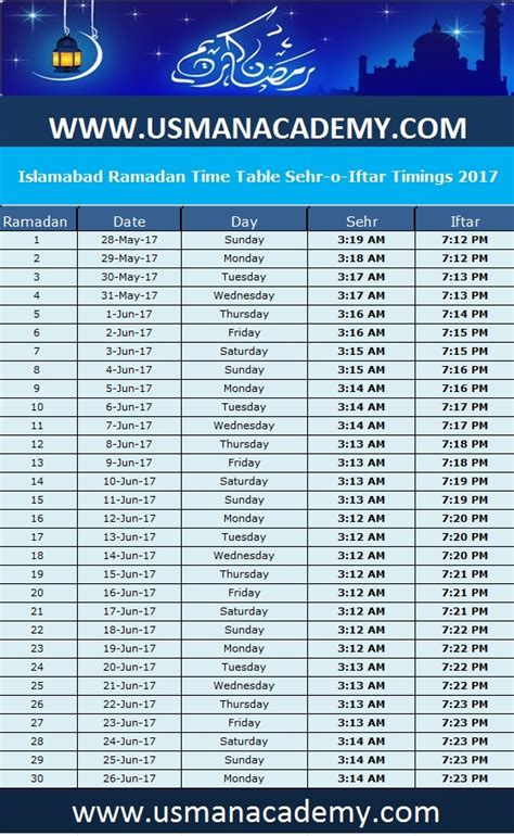 when does ramadan start 2018 islamabad ramadan timings 2018 calendar islamabad ramazan