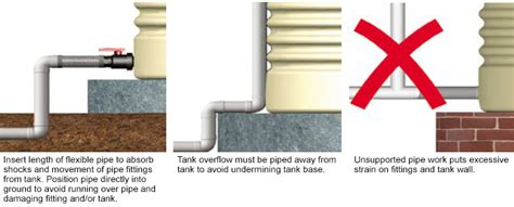 Plumbing Rainwater Tanks Into House by Water Tank Installation Guidelines Tips Rainharvest Co Za