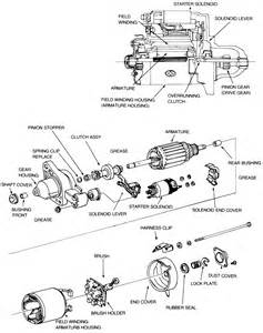 repair guides engine electrical starter autozone