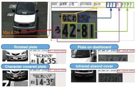 license plate recognition sumitomo electric s its license plate recognition system