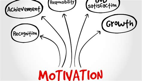 surefire ways to boost employee motivation at workplace easy management notes