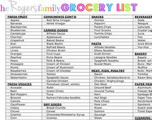Master Grocery List Template 7 Best Images Of Printable Master Grocery List Master