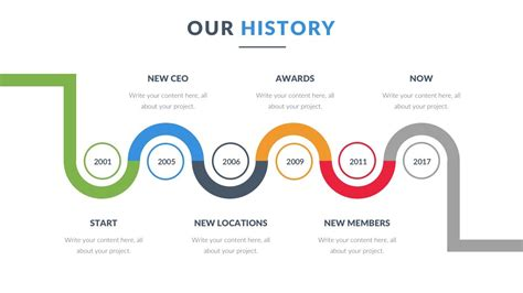 powerpoint timeline template free ppt office timeline