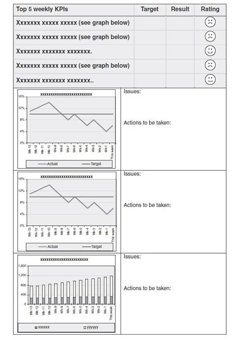 key performance indicator report template performance report template service report template in
