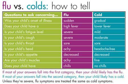 cold  snow joke  heart  family