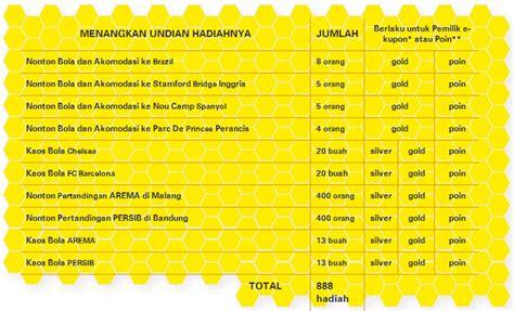 Indosat 10mb paket hiperbola indosat gratis nelpon sms 8 jam