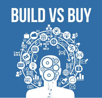 building a house versus buying build vs buy building an in house portal solution hurts your it dept