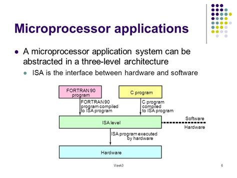 Microprocessor Powerpoint Template Microprocessor Powerpoint Ppt Slides Templates Acdela Intel Ppt Template