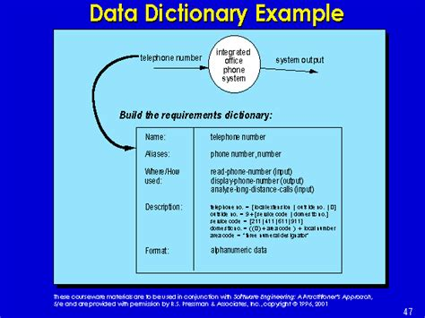 data dictionary template data dictionary exle