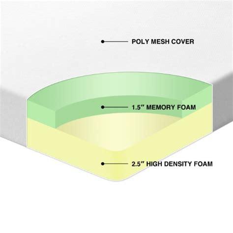 4 Inch Memory Foam Mattress Topper Best Price Mattress 4 Inch Memory Foam Mattress Topper Basic Rv
