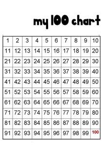 Template For Numbers 1 100 by 1 100 Number Chart Printable Kiddo Shelter