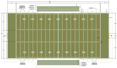 American Football Field Layout And Dimensions American Football Field Diagram