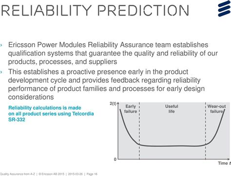 quality assurance from a z ericsson power modules pdf