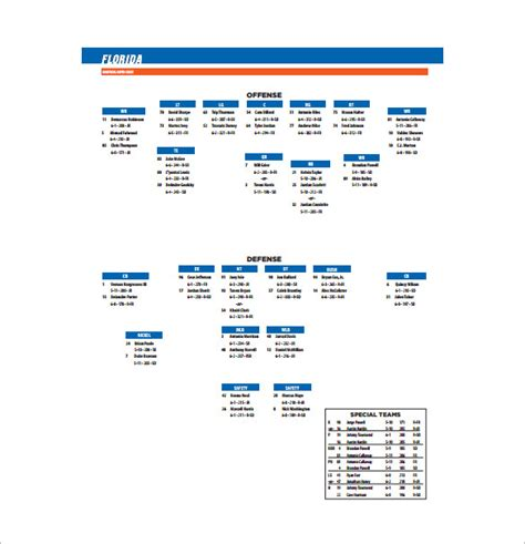 free football depth chart template football depth chart template 10 free word excel pdf