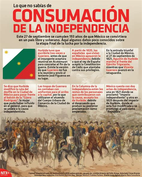 lo que no sab 237 poemas para la independencia lo que no sab 237 as sobre la