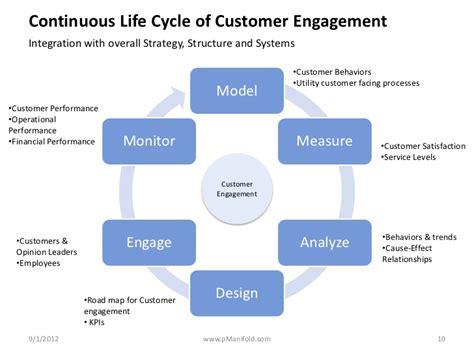 illumina customer service general utility customer engagement strategic initiatives