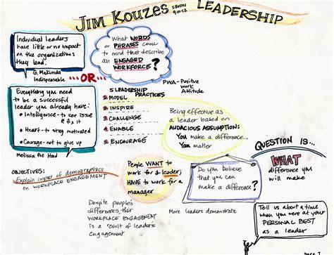 the leadership challenge jim kouzes take inc